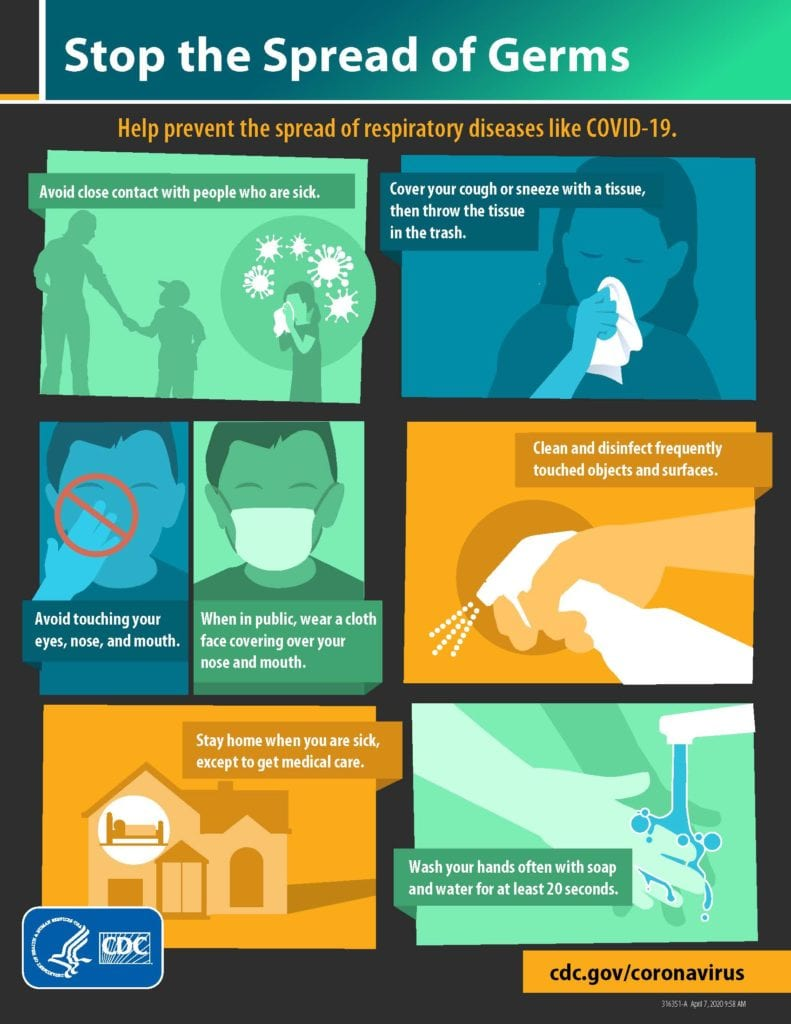 CCDC stop spread of germs